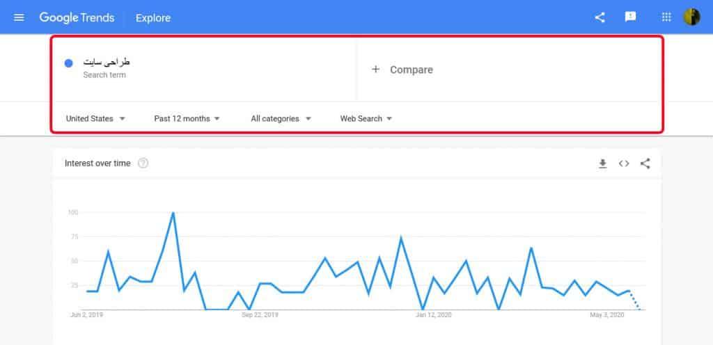 آموزش گوگل ترند